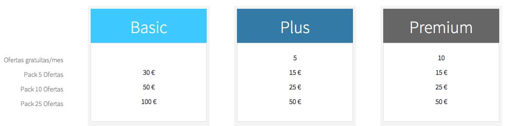 Consigue más clientes haciendo ofertas concretas en Lexdir